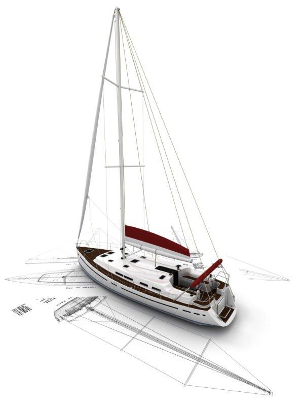Kako načrtovati jadranje - 10 zapovedi plovbe 9